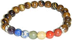 Bracelet: Seven Chakra Gems with Tigers Eye